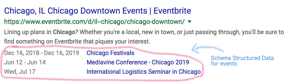 Search query for an event
