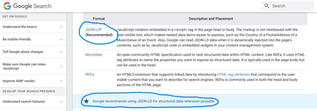 Google recommends JSON-LD as the structured data format